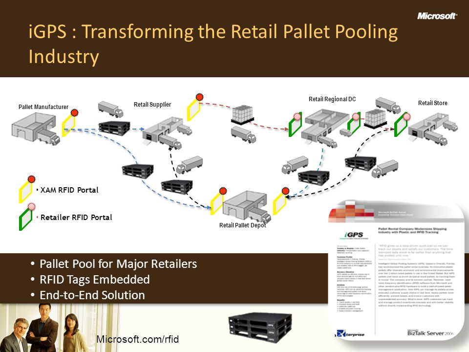 iGPS : Transforming the Retail Pallet Pooling Industry