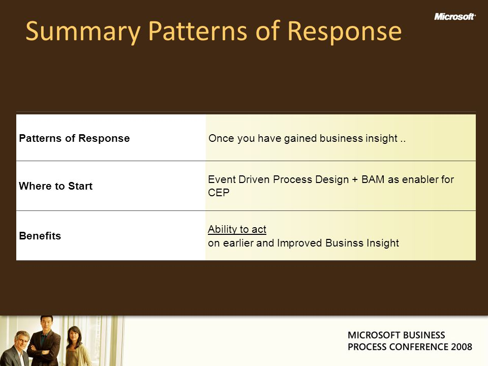 Summary Patterns of Response