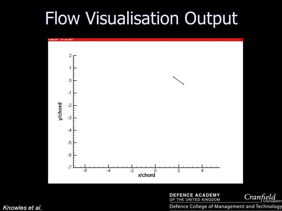 Flow Visualisation Output