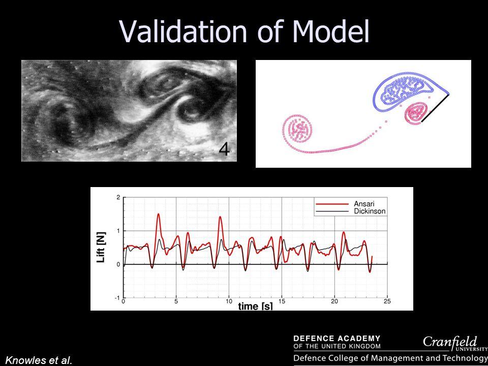 Validation of Model Knowles et al.