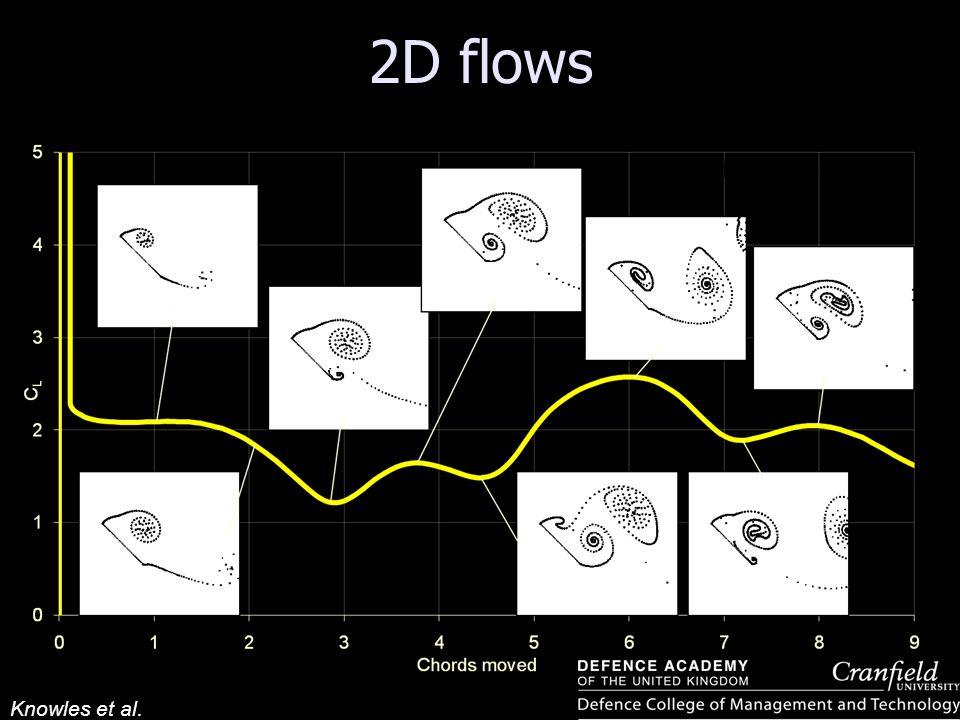 2D flows Re = 500, α = 45° Knowles et al.