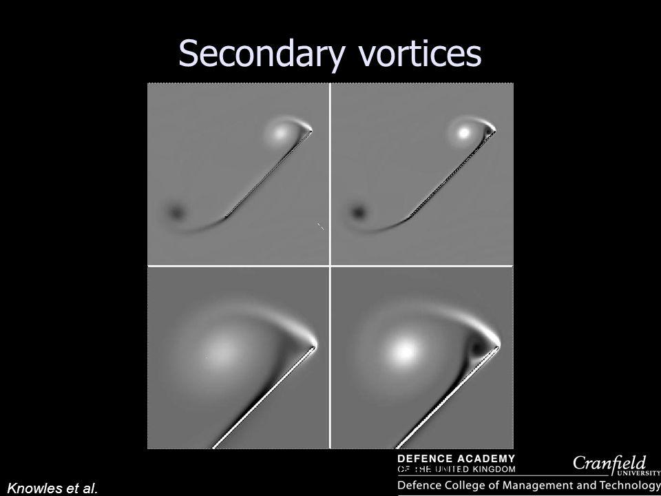 Secondary vortices Re = 1000 Re = 5000 Knowles et al.