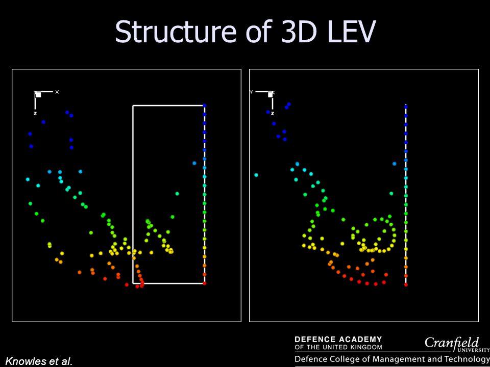 Structure of 3D LEV Knowles et al.
