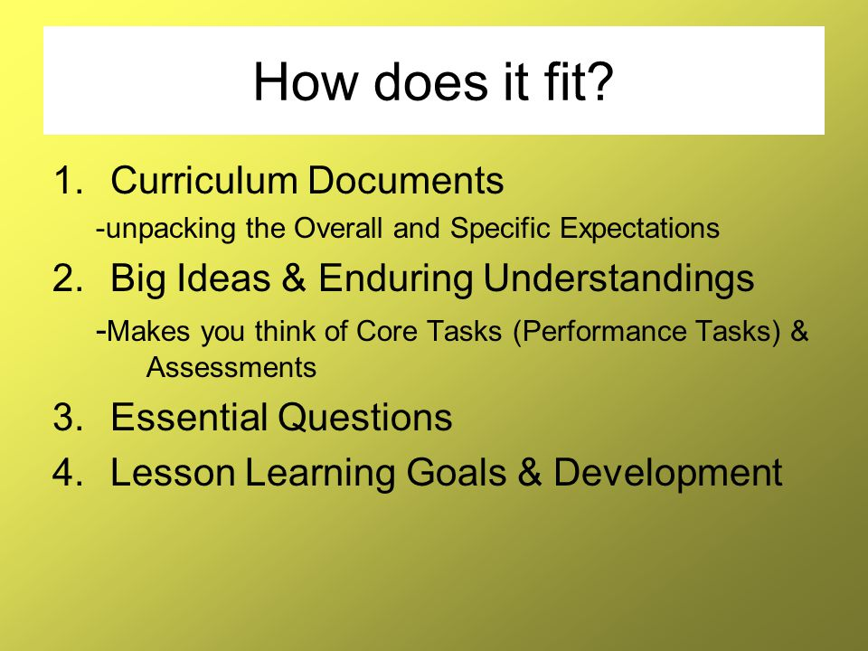 How does it fit Curriculum Documents