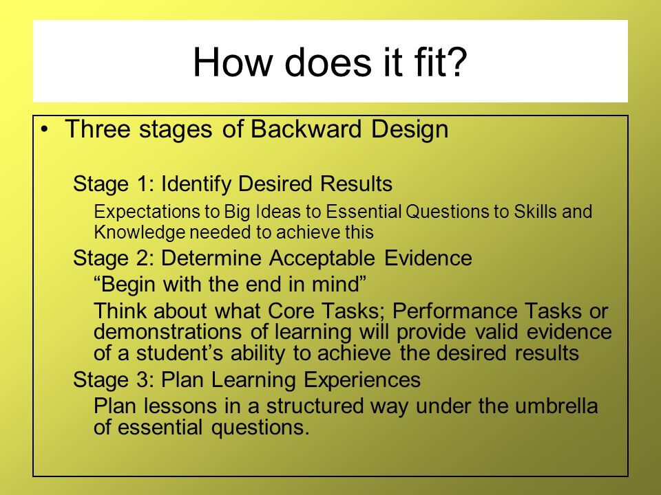 How does it fit Three stages of Backward Design