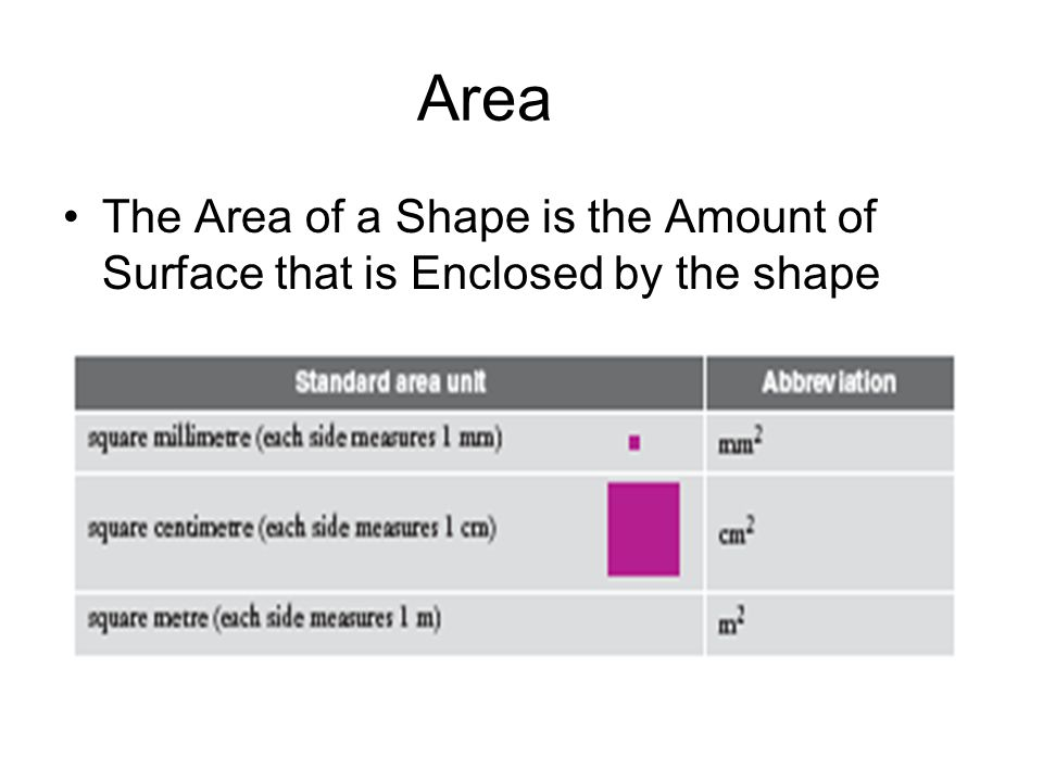 Area The Area of a Shape is the Amount of Surface that is Enclosed by the shape