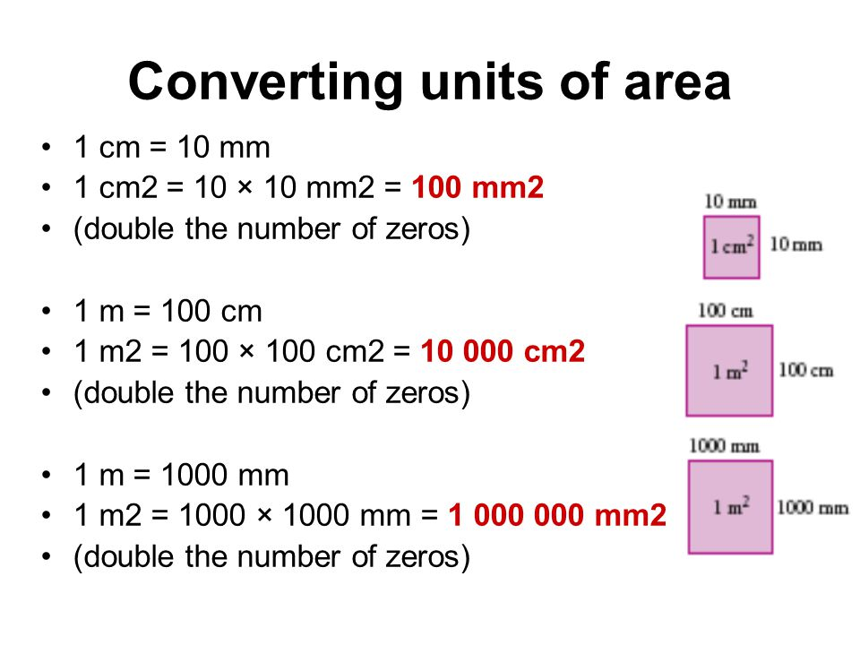 Converting units of area