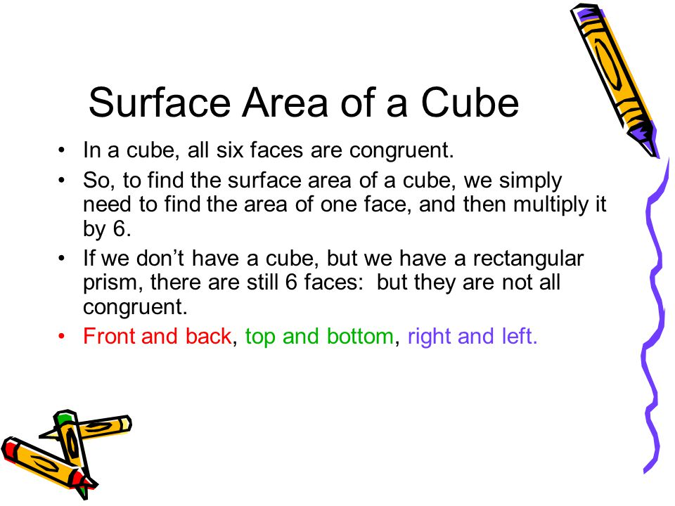 Surface Area of a Cube In a cube, all six faces are congruent.