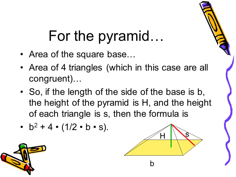 For the pyramid… Area of the square base…