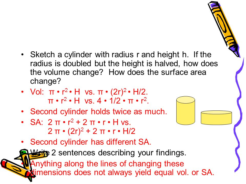 Sketch a cylinder with radius r and height h