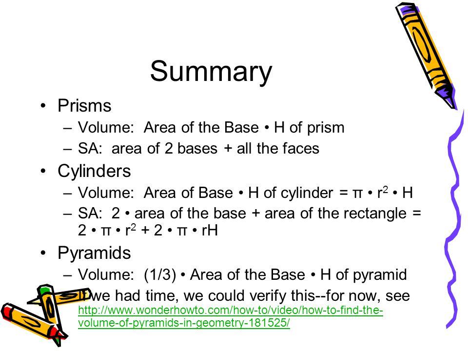 Summary Prisms Cylinders Pyramids