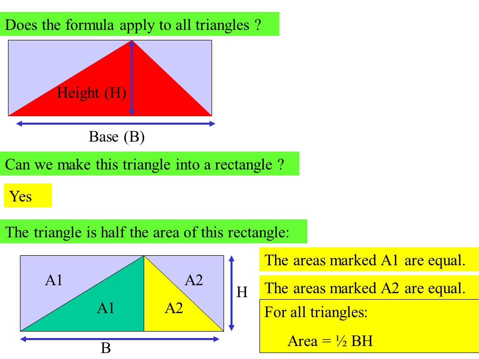 Does the formula apply to all triangles
