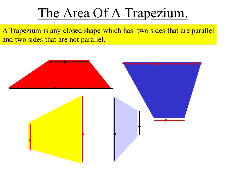 The Area Of A Trapezium.