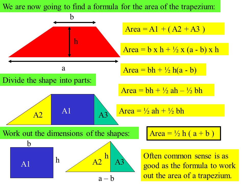 We are now going to find a formula for the area of the trapezium: