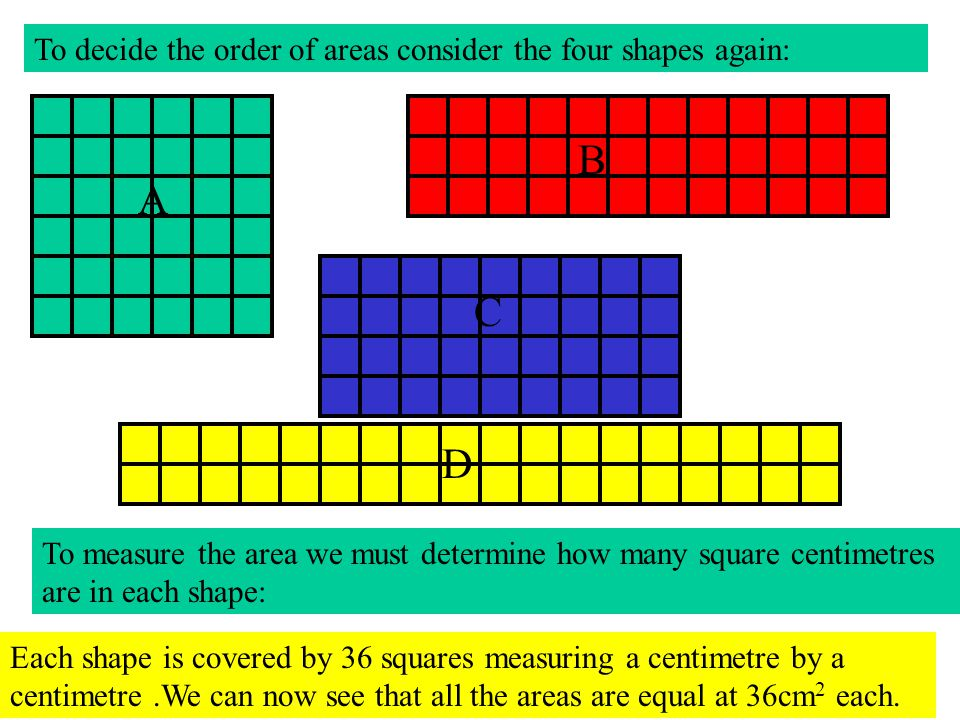 B A C D To decide the order of areas consider the four shapes again: