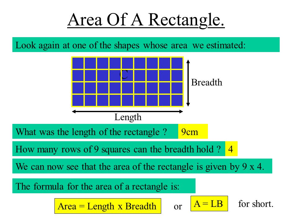 Area Of A Rectangle. Look again at one of the shapes whose area we estimated: C. Length. Breadth.