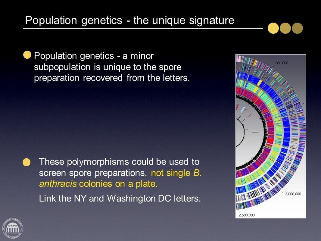 Population genetics - the unique signature