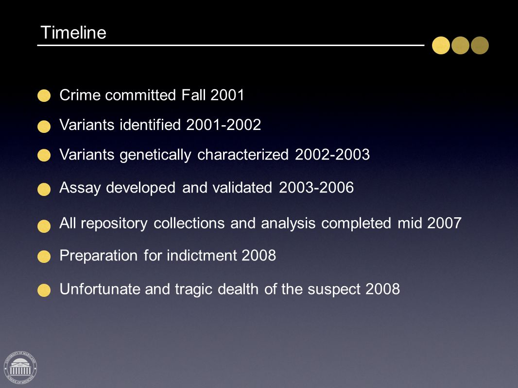 Timeline Crime committed Fall 2001 Variants identified 2001-2002