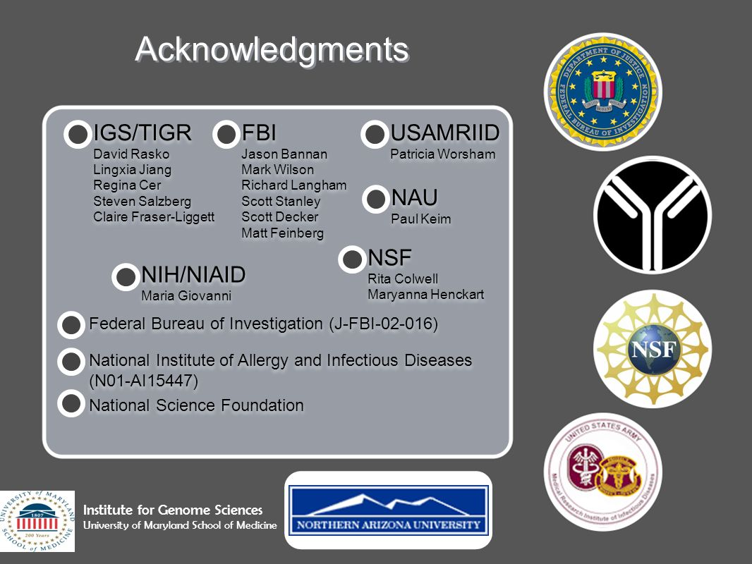 Acknowledgments IGS/TIGR FBI USAMRIID NAU NSF NIH/NIAID