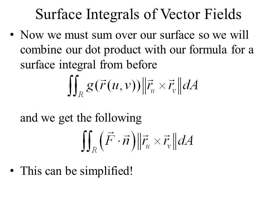Surface Integrals of Vector Fields