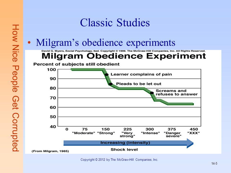 Classic Studies Milgram's obedience experiments