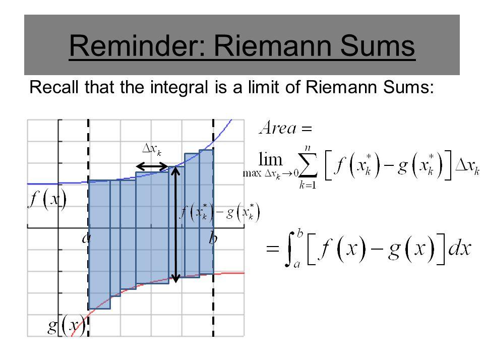 Reminder: Riemann Sums
