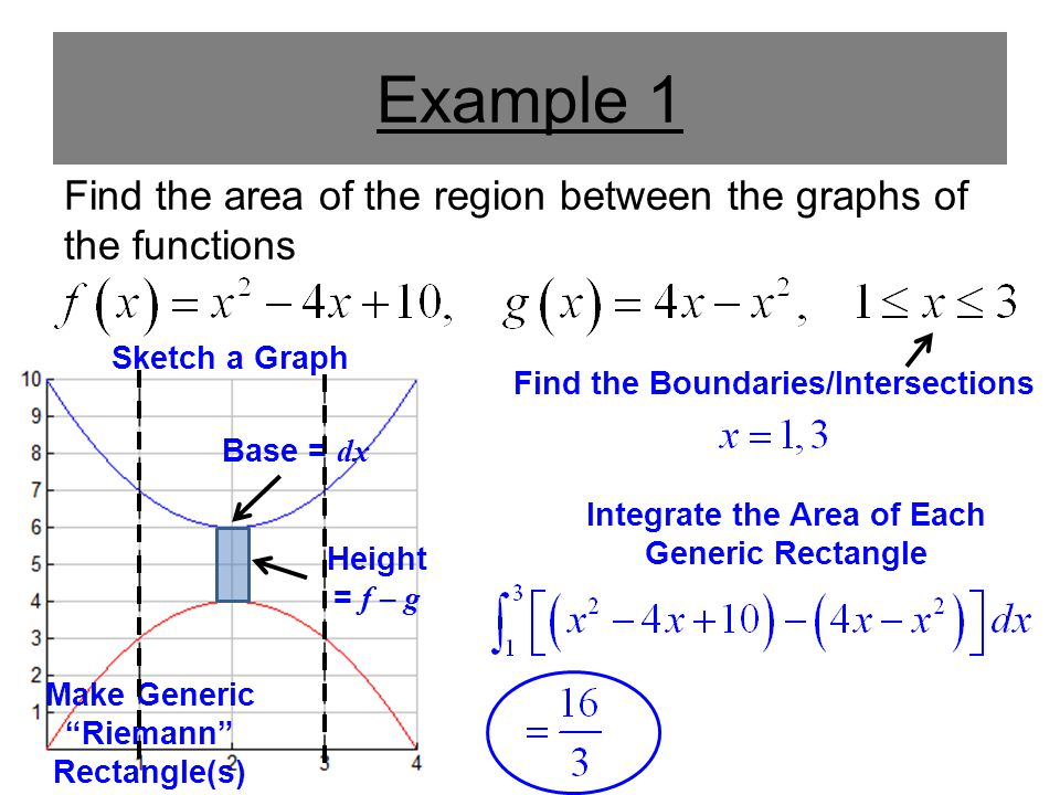Example 1 Find the area of the region between the graphs of the functions. Sketch a Graph. Find the Boundaries/Intersections.