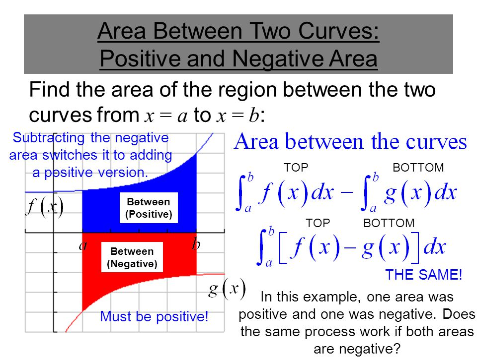 Area Between Two Curves: Positive and Negative Area
