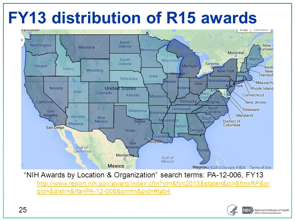 FY13 distribution of R15 awards