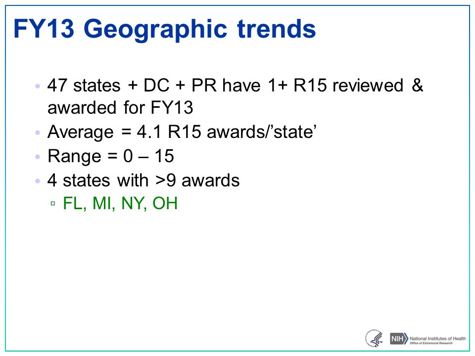 FY13 Geographic trends 47 states + DC + PR have 1+ R15 reviewed & awarded for FY13. Average = 4.1 R15 awards/'state'
