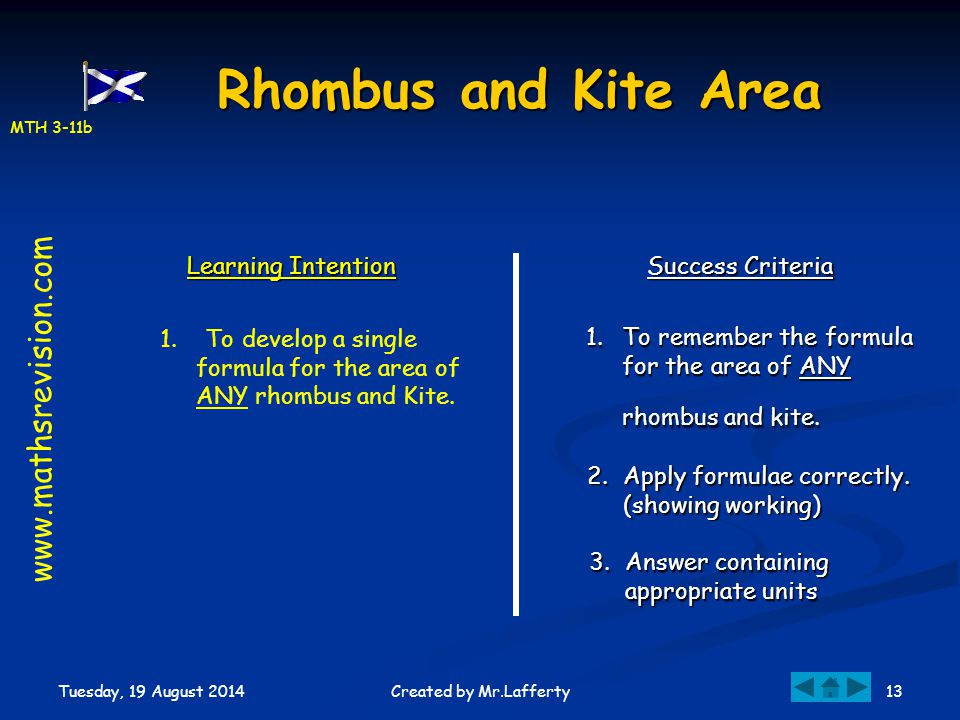 Rhombus and Kite Area www.mathsrevision.com Learning Intention