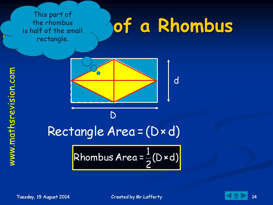 Area of a Rhombus d www.mathsrevision.com D This part of the rhombus