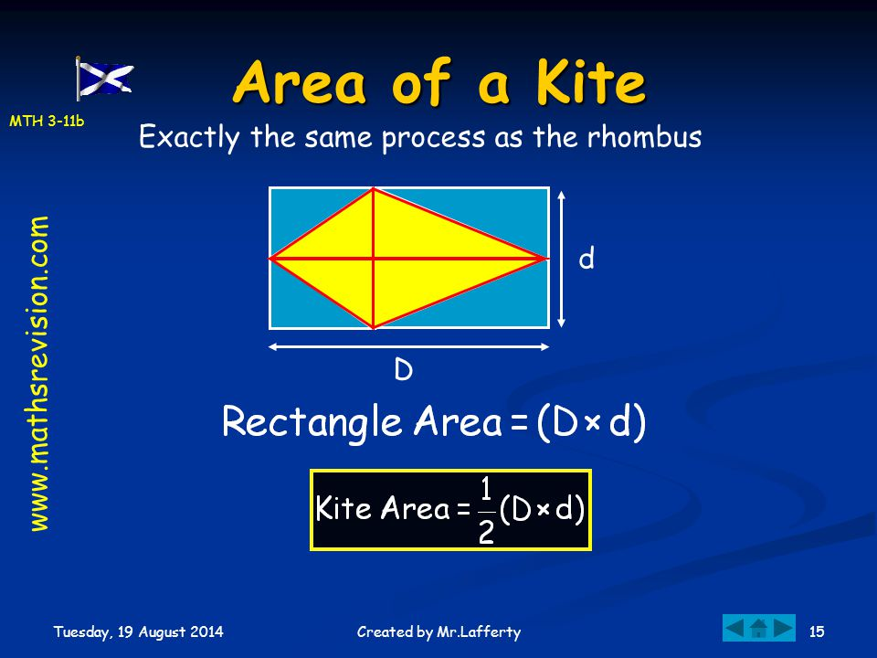 Area of a Kite Exactly the same process as the rhombus d
