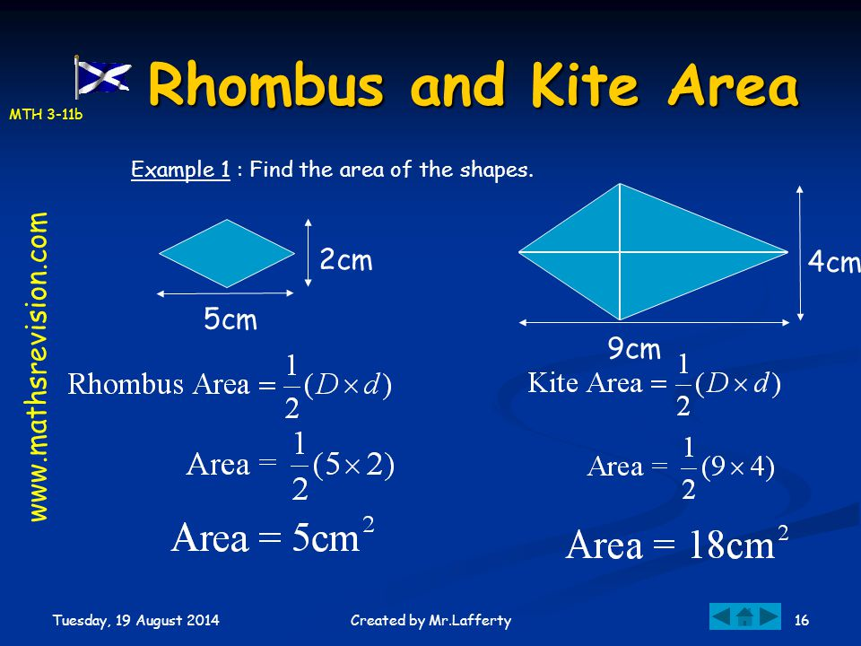 Rhombus and Kite Area 2cm 4cm www.mathsrevision.com 5cm 9cm
