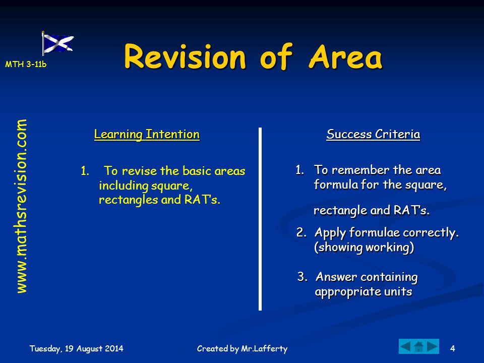 Revision of Area www.mathsrevision.com Learning Intention