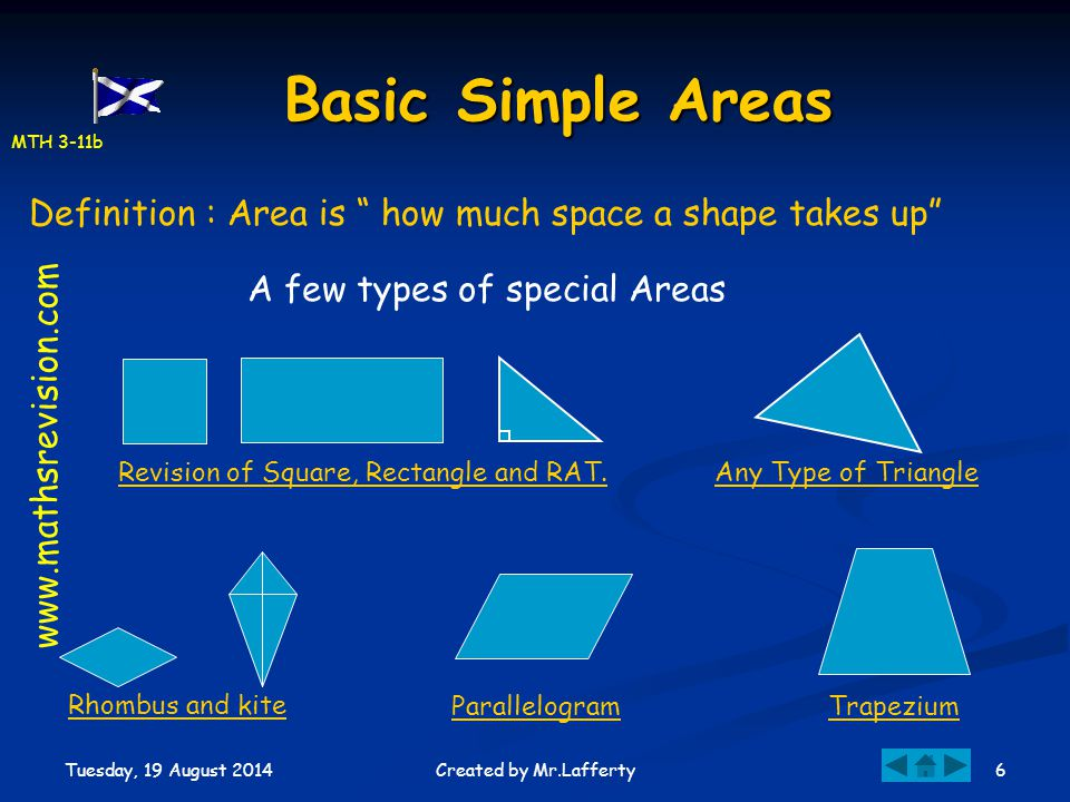 Basic Simple Areas Definition : Area is how much space a shape takes up A few types of special Areas.