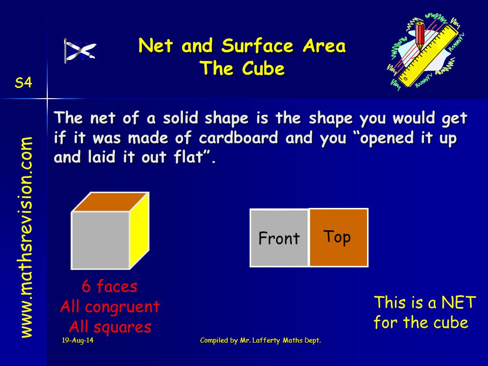 Net and Surface Area The Cube