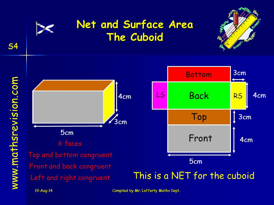 Net and Surface Area The Cuboid