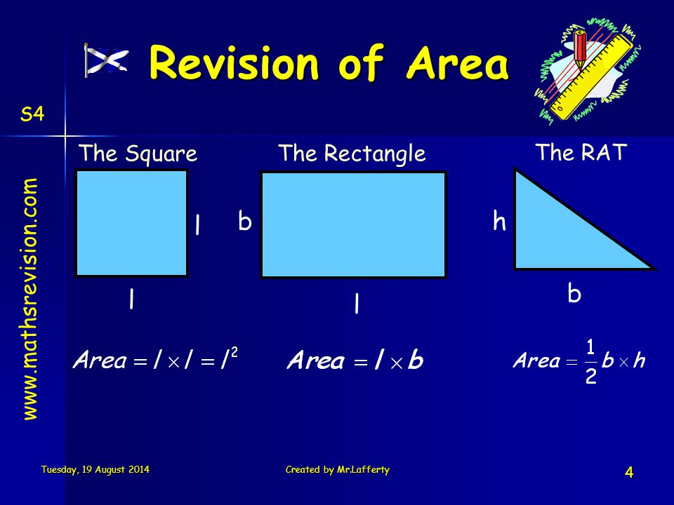 Revision of Area b h l b l l The Square The Rectangle The RAT