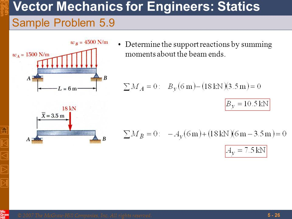 Sample Problem 5.9 Determine the support reactions by summing moments about the beam ends.