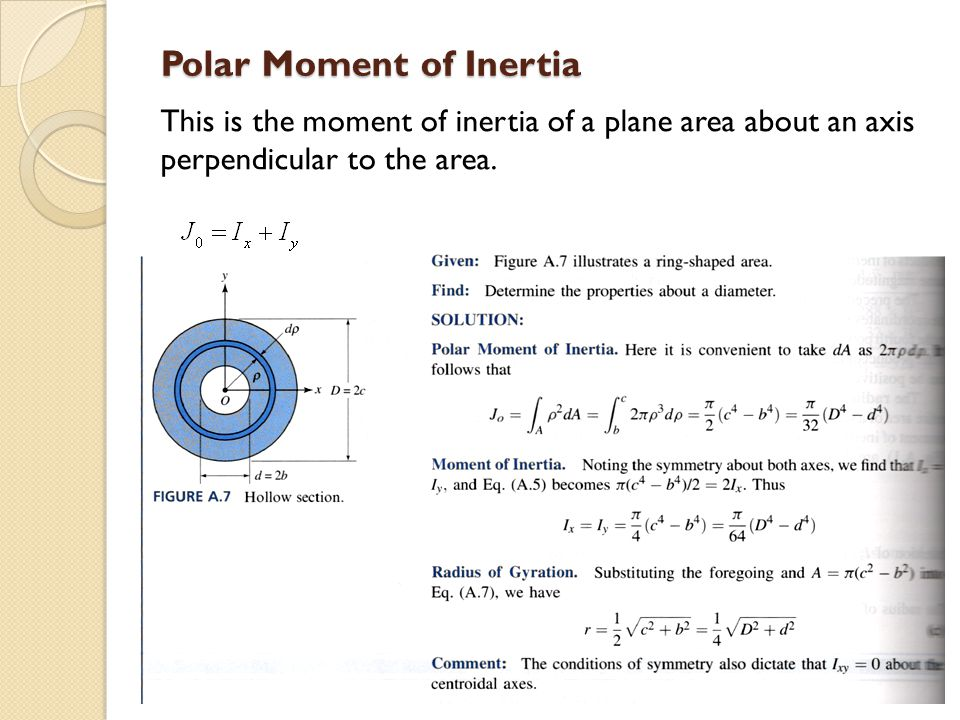 Polar Moment of Inertia