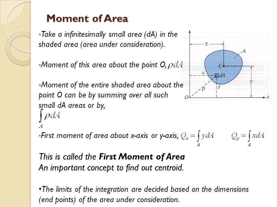Moment of Area This is called the First Moment of Area