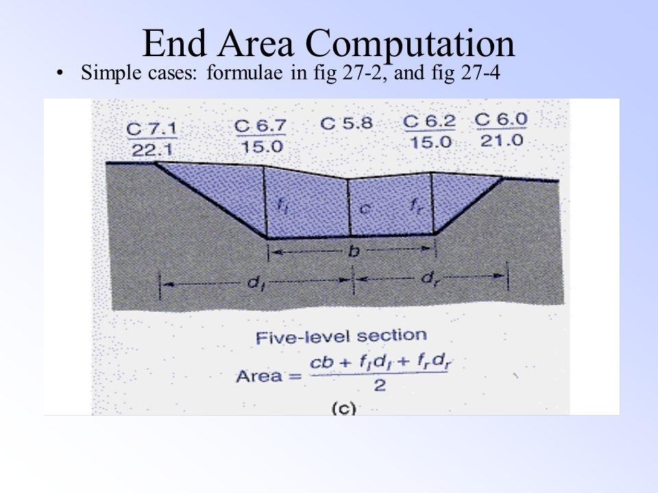 End Area Computation Simple cases: formulae in fig 27-2, and fig 27-4