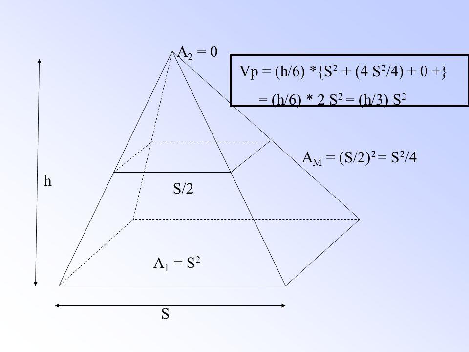 A2 = 0 Vp = (h/6) *{S2 + (4 S2/4) + 0 +} = (h/6) * 2 S2 = (h/3) S2. AM = (S/2)2 = S2/4. h. S/2.