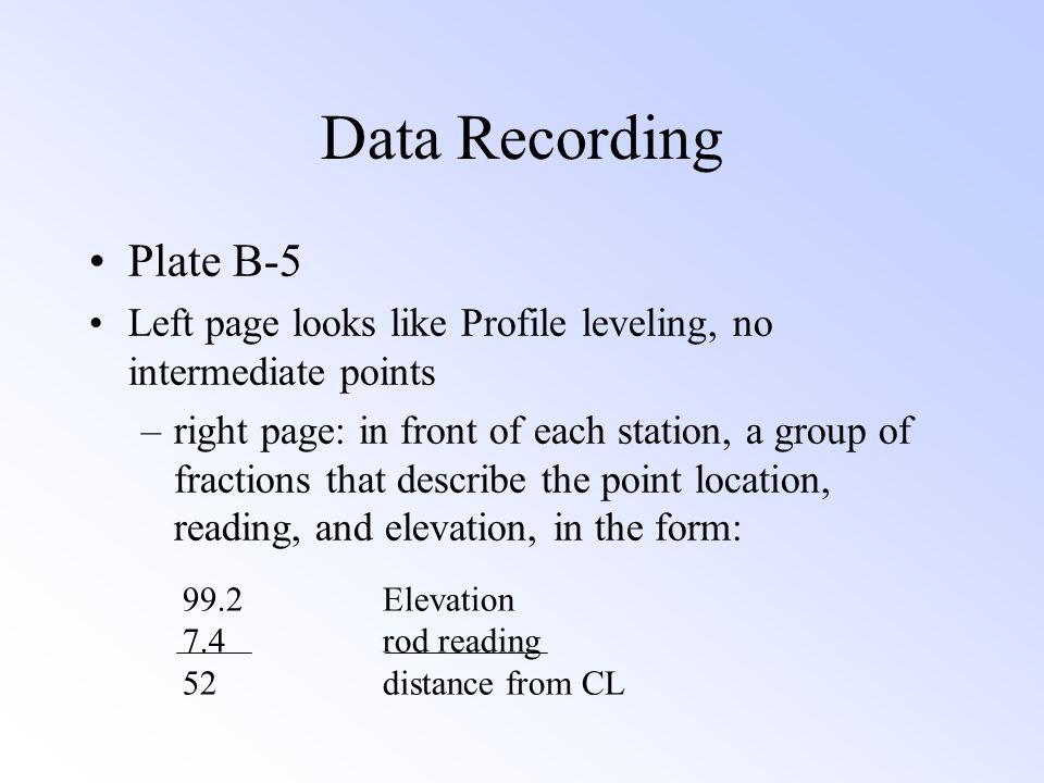 Data Recording Plate B-5