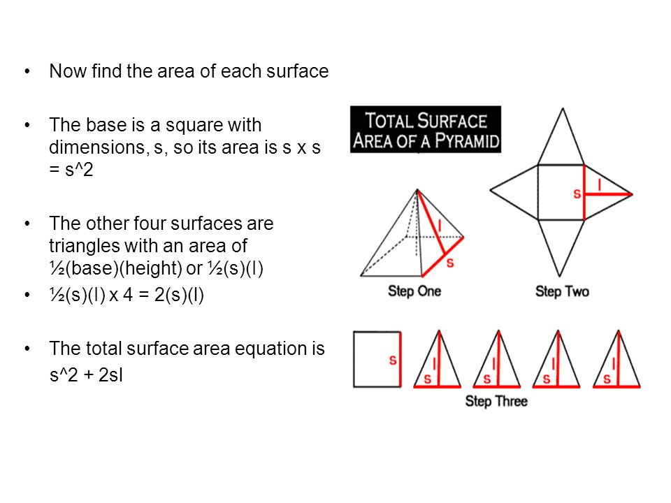 Now find the area of each surface