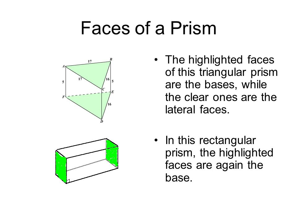 Faces of a Prism The highlighted faces of this triangular prism are the bases, while the clear ones are the lateral faces.
