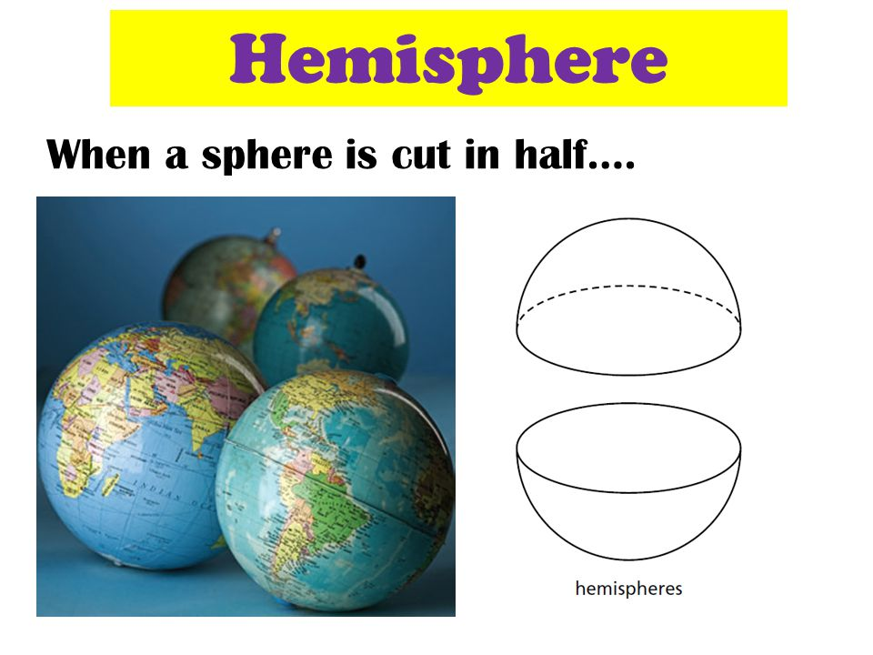 Hemisphere When a sphere is cut in half….