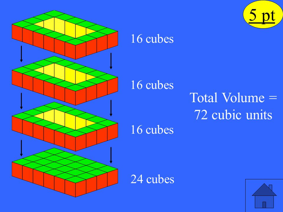 Total Volume = 72 cubic units
