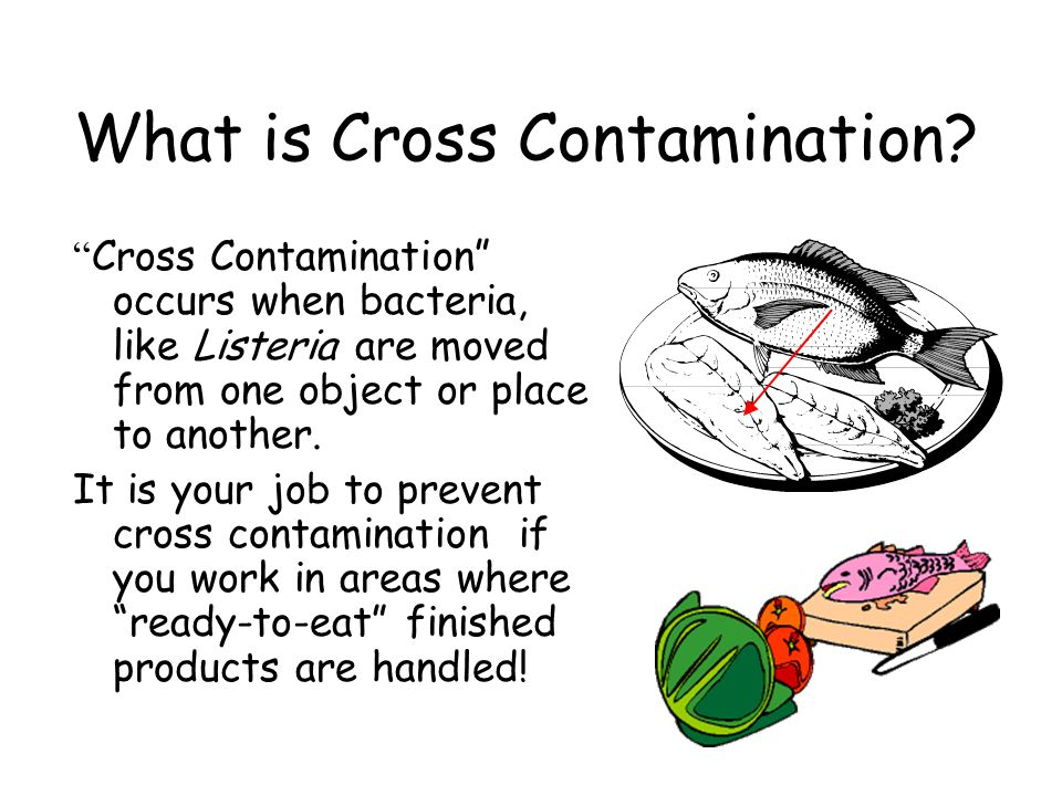 What is Cross Contamination